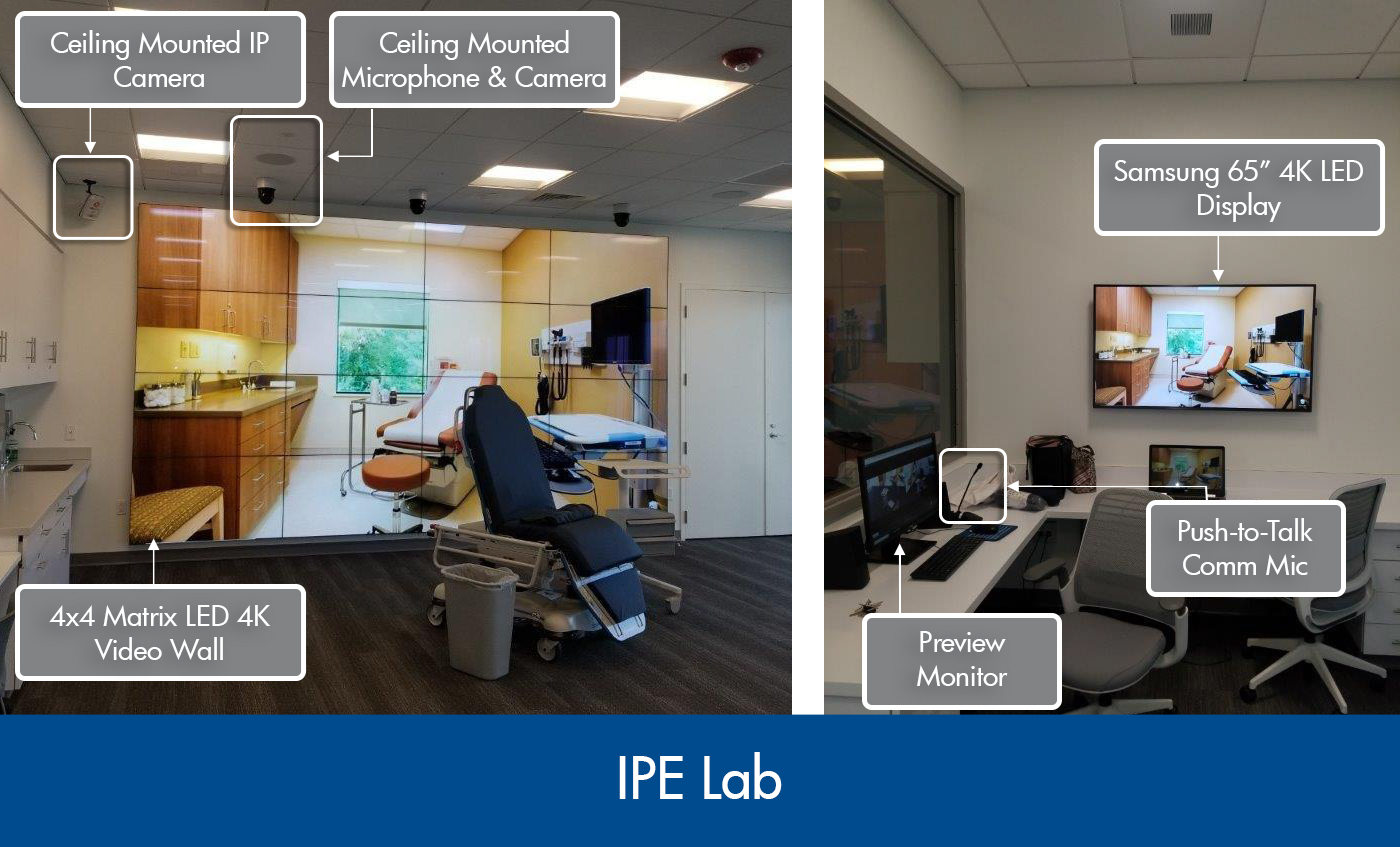 Systems integration in IPE lab